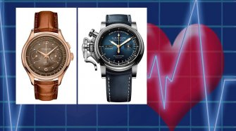 How fast is your heart beating? Trends and style