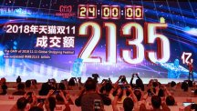 Lessons from China's Singles Day