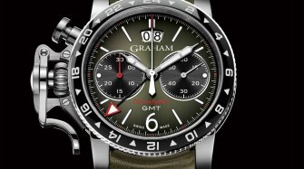Chronofighter Vintage GMT Style & Tendance
