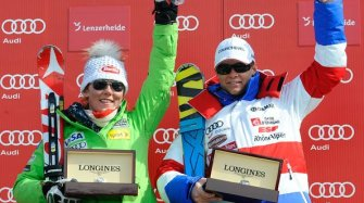 FIS World Cup Alpine Skiing  Sport